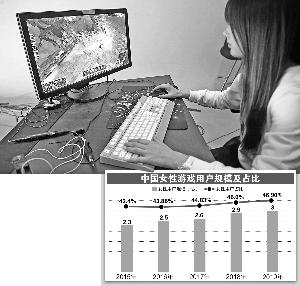 http://www.youxixj.com/baguazixun/330130.html