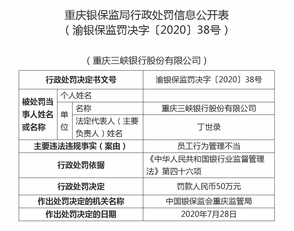 http://www.cqsybj.com/chongqingjingji/142395.html