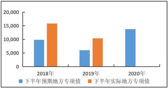 8月锌价需关注消费预期能否实现 暂且观望