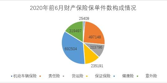 上半年保险业原保费收入高达2.72万亿,非上市寿险41家盈利