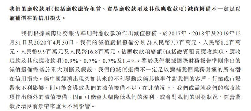 """喜相逢迫切的""""上市心"""":滴滴加持下 港股IPO或为输血""""续命"""""""