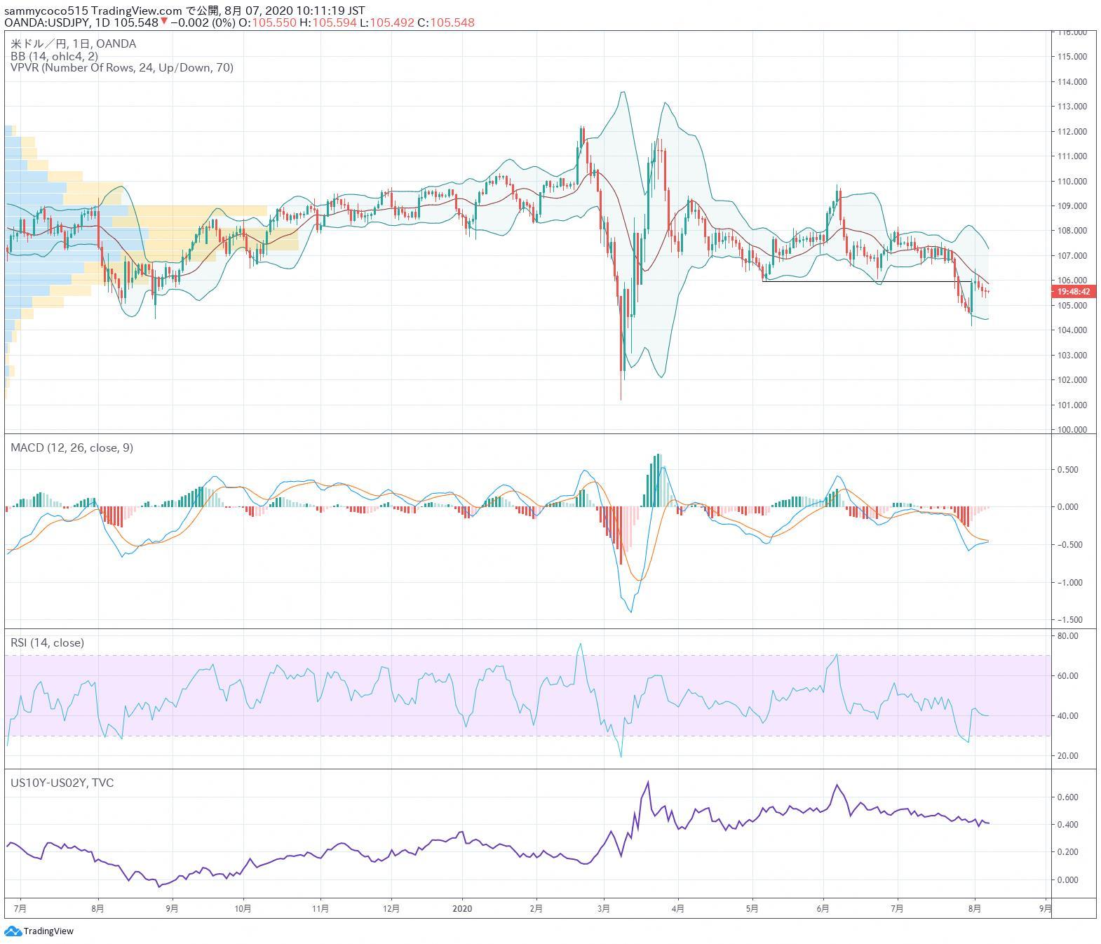 东京外汇股市日评:日经指数缺乏方向感 美元兑日元汇率小幅盘整