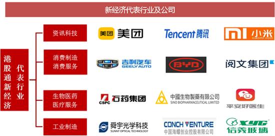《寻找中国版纳斯达克》复盘――兼谈产品投资