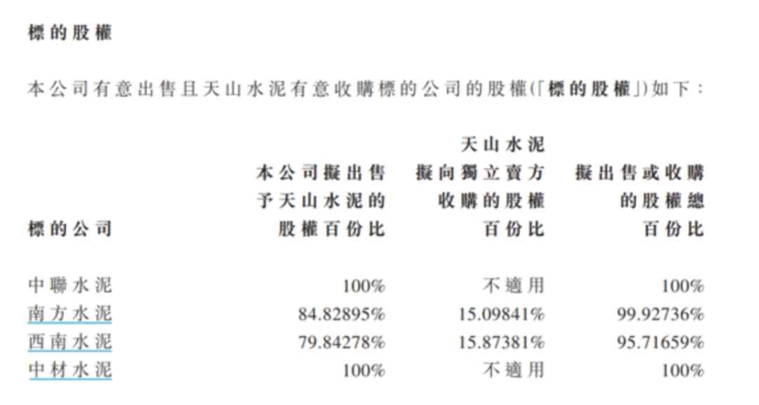 """""""中国神泥""""来了!200亿市值公司""""吞""""下2000亿资产,8万股东开始数涨停"""