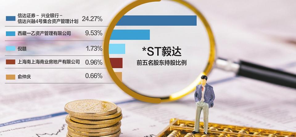 *ST毅达下周一恢复上市 7万股东熬一年多迎来曙光