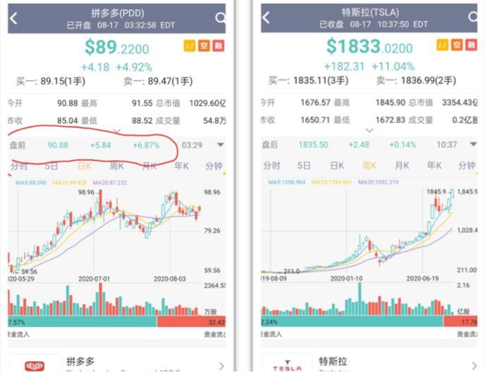 两大美股上市公司硬刚:拼多多VS特斯拉。信息的谎言?这会影响股价吗?