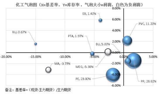 趋势分化 能化板块孰强孰弱?