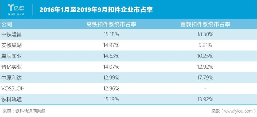 中国高铁投资放缓,扣件专家铁科轨道如何持续增长?