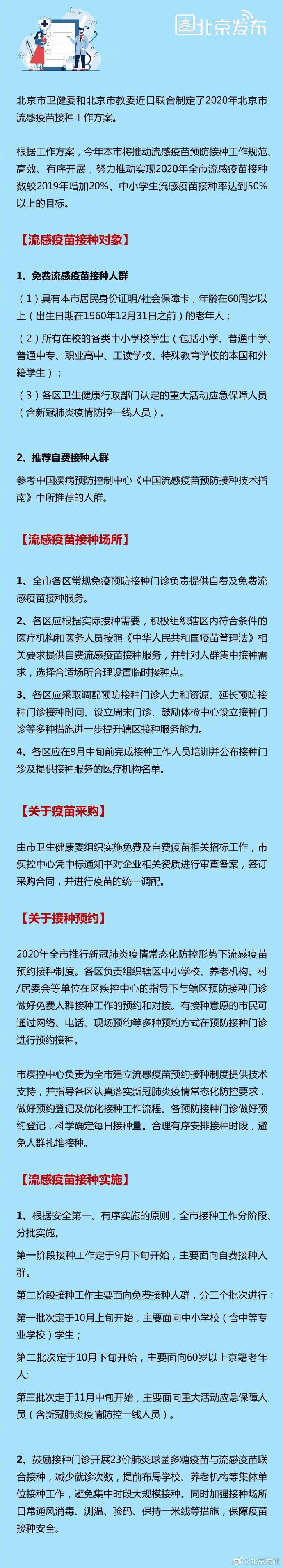 北京公布流感疫苗接种方案:本地户籍老人中小学生免费