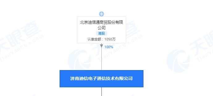迪信通(06188)子公司卷入财产损害赔偿纠纷中,因以'0元购'活动返现为名推广P2P公司APP的下载被判承担客户损失的50%