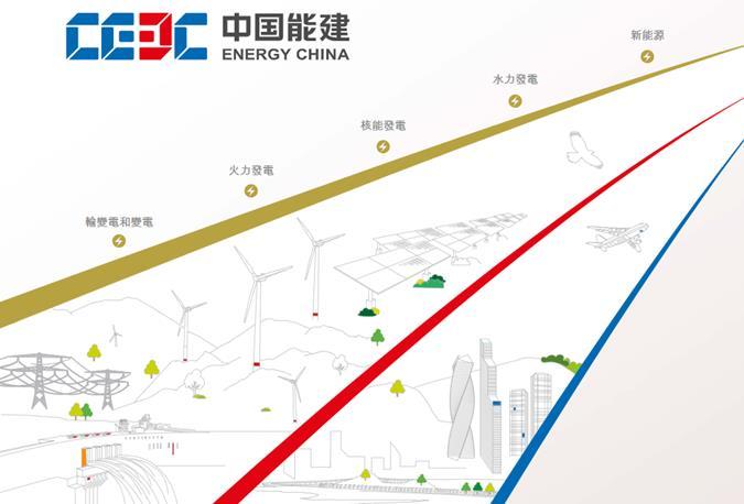 中国能源建设(03996-HK)附属设计承建的世界首台66万千瓦超临界循环流化床机组建成投产