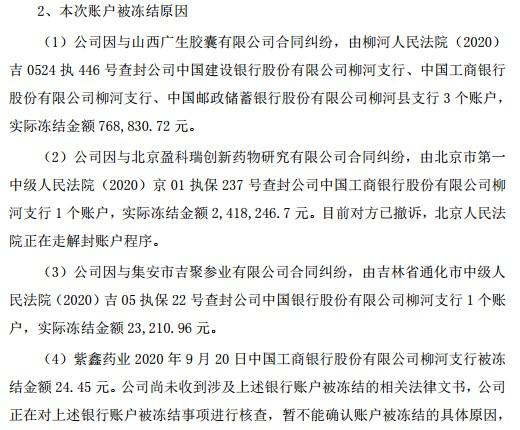 紫鑫药业的多事之秋:净利暴挫469%,债台高筑部分银行账户被冻结,控股股东100%股权质押且悉数被司法冻结