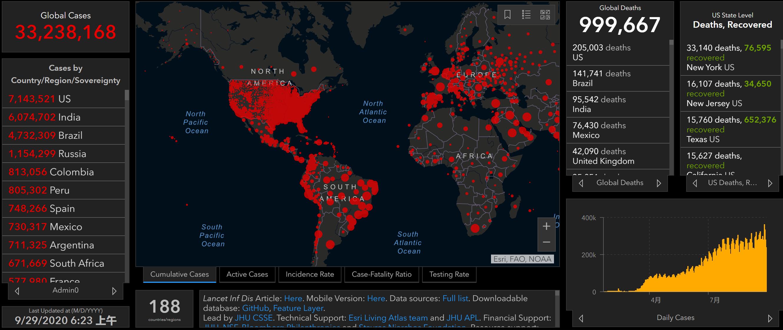 """美传染病专家福奇:美国疫情""""形势不妙"""" 死亡数据恐将上升"""
