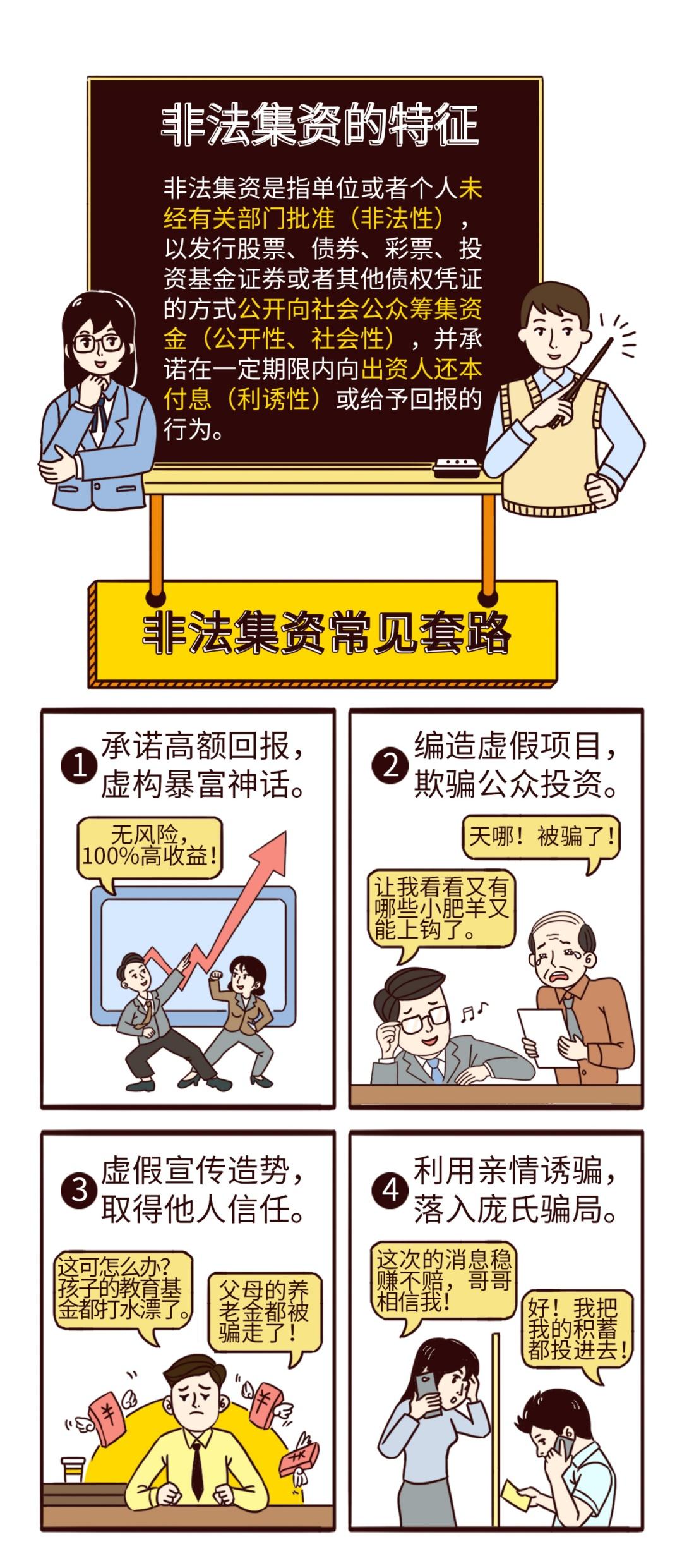 金融知识宣传普及:非法集资套路多 提高警惕勿上当