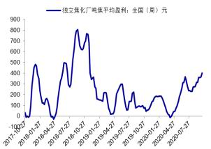 建信期货:去产能扰动难以持续 焦炭价格承压