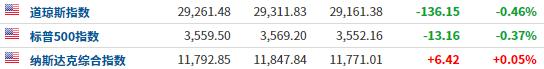 全球疫情动态【11月12日】:确诊病例突破5230万 日本单日感染人数再创新高