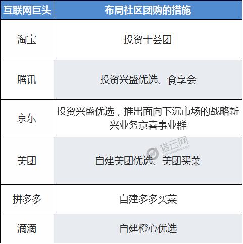 """刘强东豪掷7亿美元疯狂抢""""菜"""""""