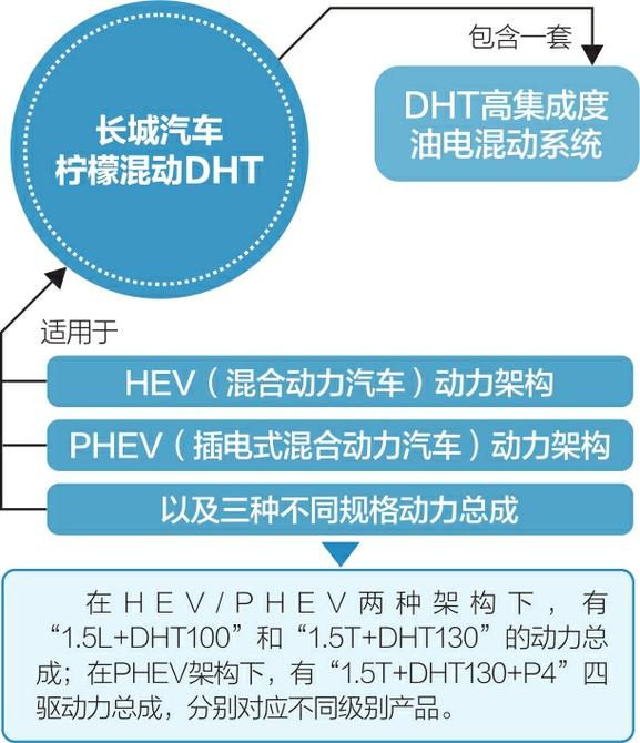 电银付app使用教程(dianyinzhifu.com):混动手艺之战:自主抵达战场 日系品牌守阵 第2张