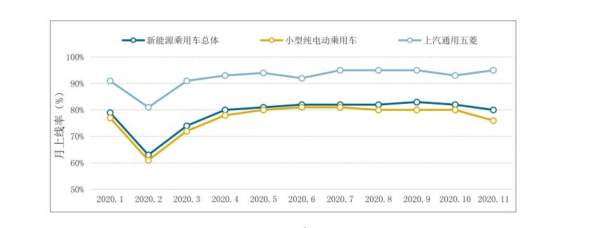 电银付pos机(dianyinzhifu.com):市场下沉 六线都会小型纯电动车市场份额升至37% 第1张