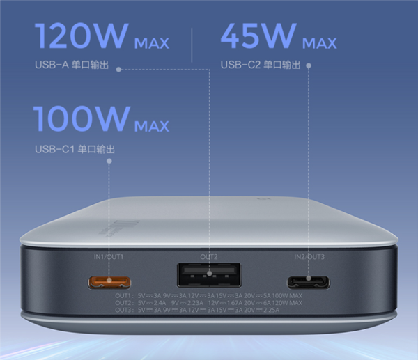 usdt不用实名交易(www.caibao.it):紫米20号移动电源正式开售:25000mAh大容量 200W超高功率