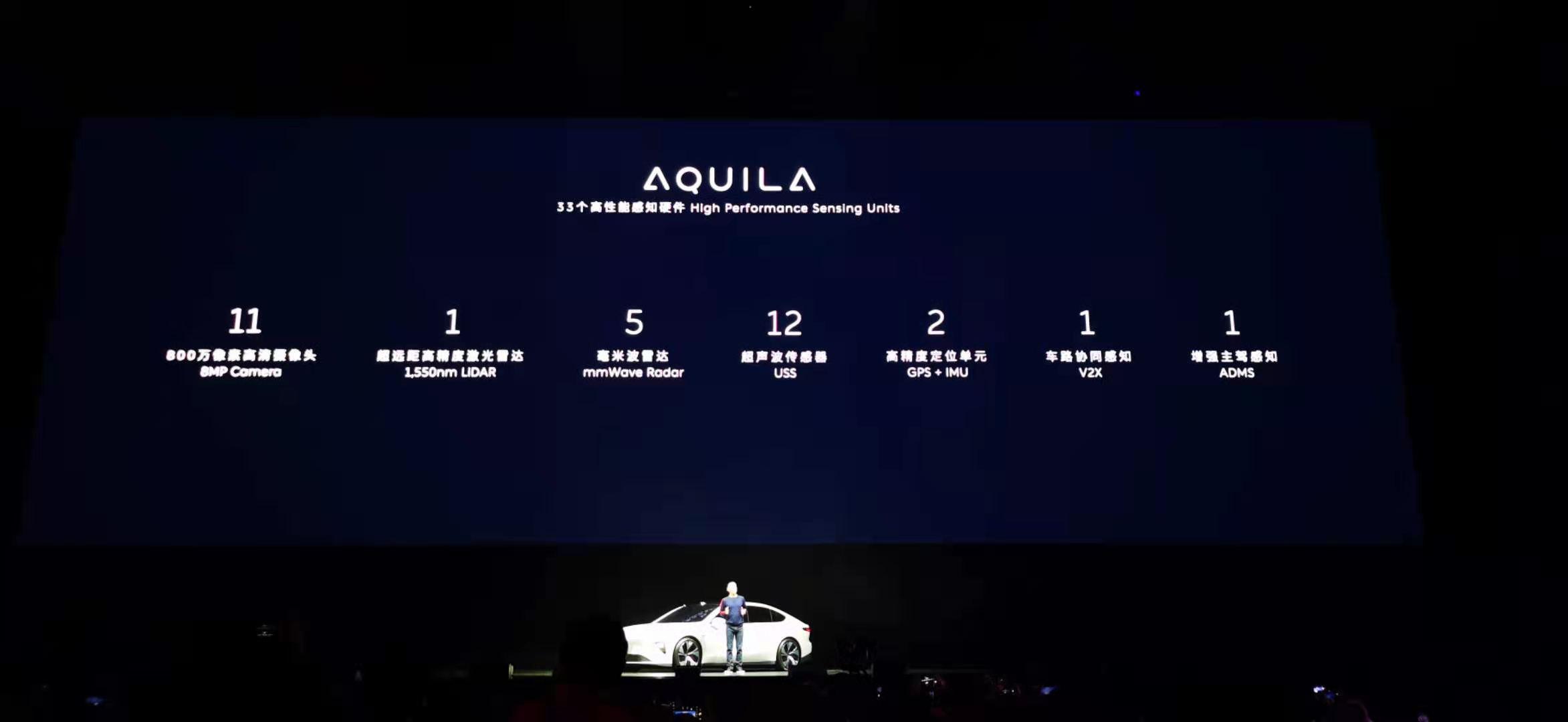 蔚来发布重磅新车:激光雷达成亮点 概念股名单来了