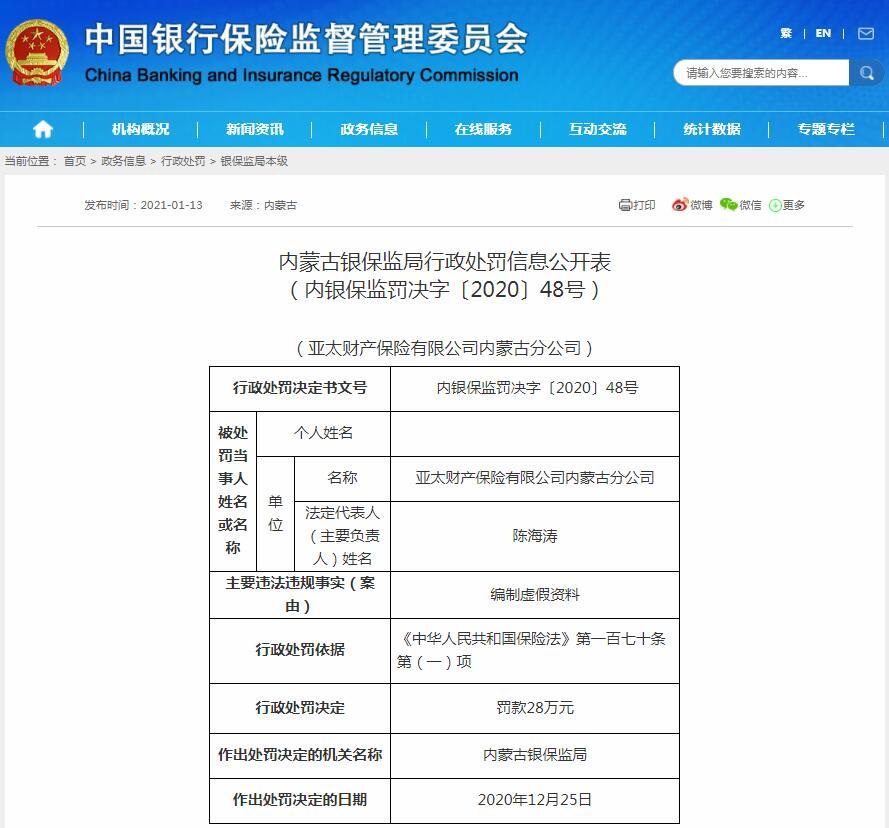 亚太财险内蒙古分公司被罚款28万元:准备虚假信息