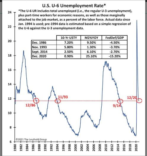 华尔街战略家:以历史为鉴 刺激1.9万亿美元的方案不太好
