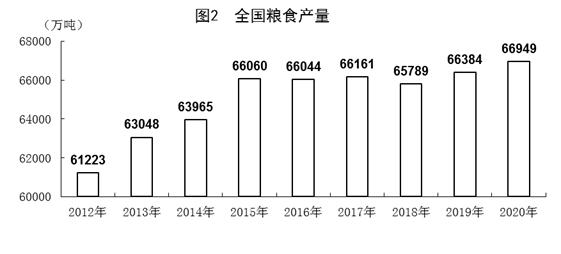 2020年各城市gdp预计_徐州各县、市(区)2020年GDP(预估)数据出炉,来看看......