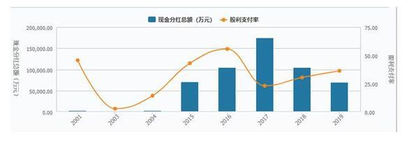 京东方抛200亿募资计划 加大力度抢占面板市场