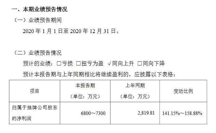 曙光数创提交精选层辅导备案材料预计2020年净利同比增长141%-159%