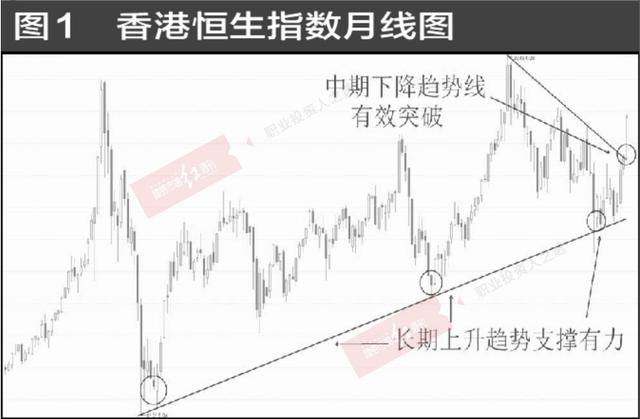 """""""港股牛""""PK""""A股牛"""":投资者的机遇和风险"""