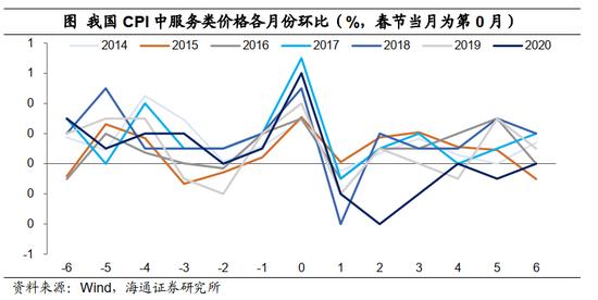 春节不返乡:扰动多少宏观经济?