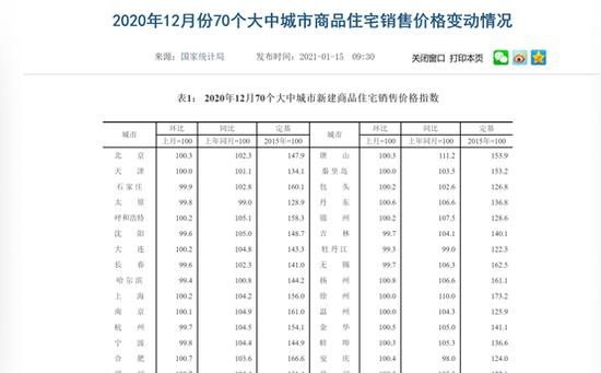 專家談北京房價走勢:未來一年,是漲是跌?