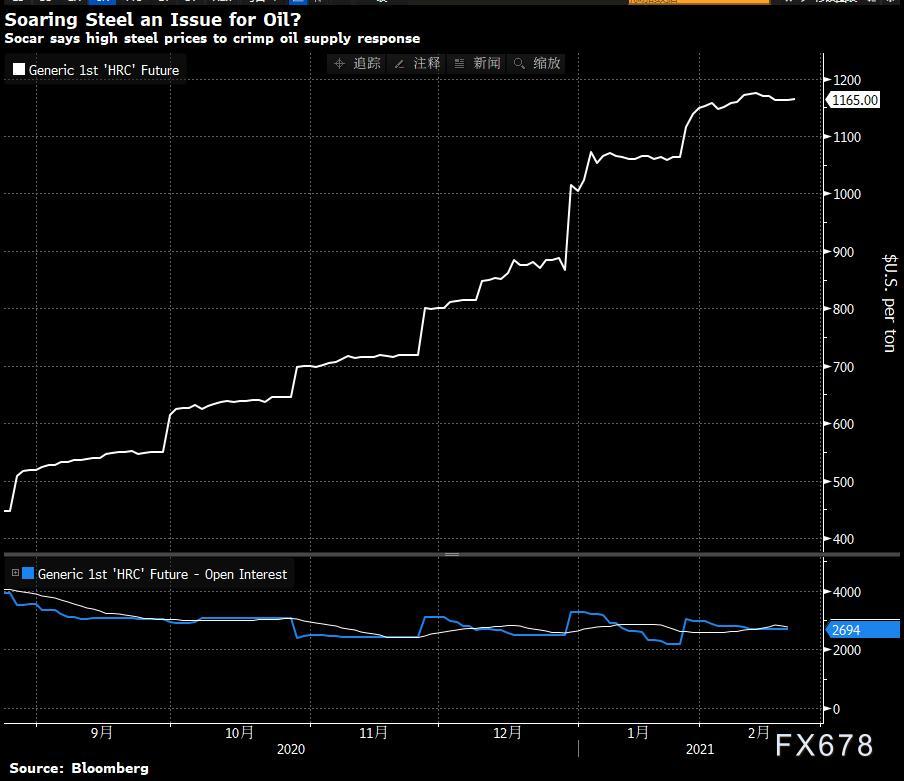 原油交易提醒:疫苗推动复苏,极寒致供应前景趋紧,多重利好,油价将涨向80美元?