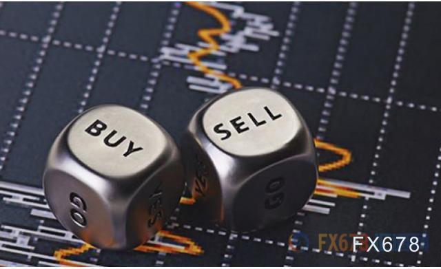 3月3日外汇交易提醒:美元从三周高位下跌,欧元回升百点,商品货币涨幅居前