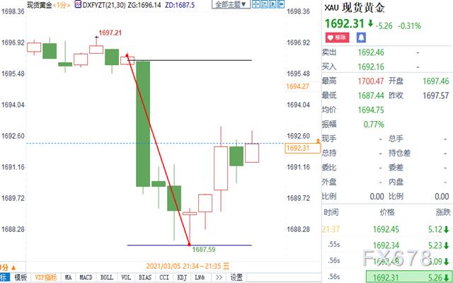 http://www.weixinrensheng.com/caijingmi/2636578.html