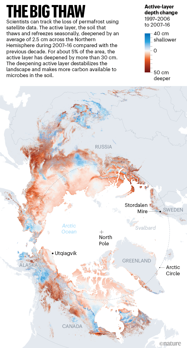 气候变暖,北极冰封的细菌解冻将会如何影响地球?