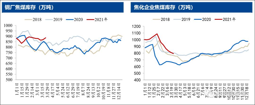 吴大葱:动力煤涨停,焦煤一度逼近1700元/吨