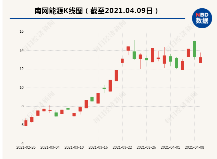1700元瞬间变成1.7万元,今年最牛新股诞生!还有这些股票也很疯狂