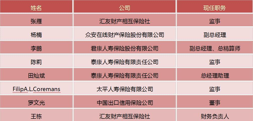 保险人事变动(4.03-4.16)