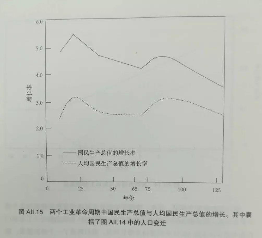 中国经济能否持续增长?