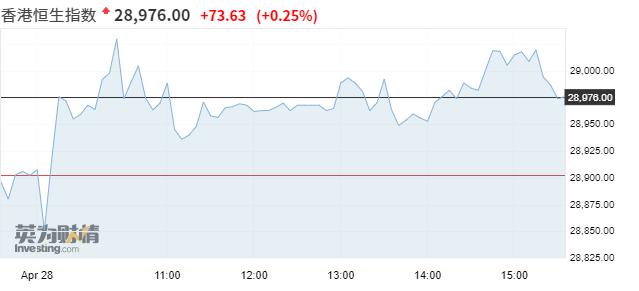亚市资讯播报:亚洲股市涨跌互现 市场静待美联储重磅会议