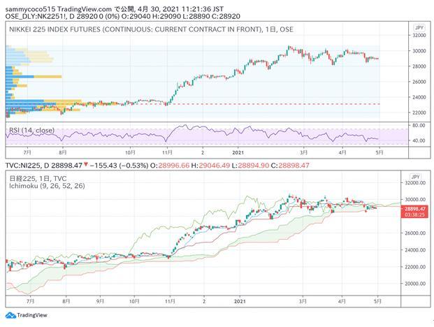 东京外汇股市日评:日经指数小幅反弹,美元兑日元汇率小幅走高。