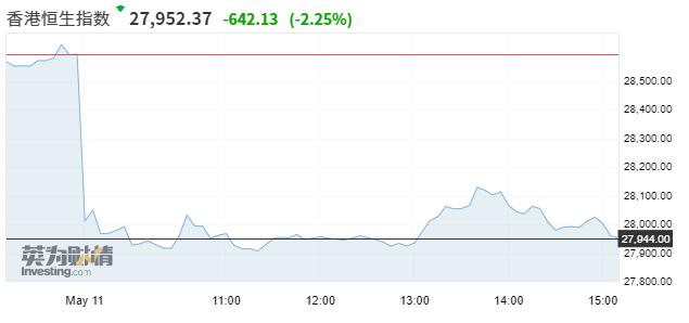 亚市资讯播报:亚洲股市一片哀嚎 日股重挫3%