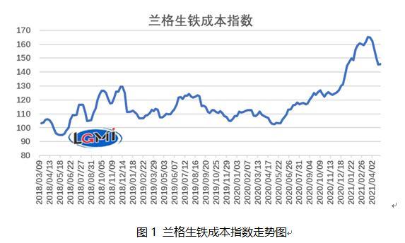 钢材市场大幅冲高 钢企盈利继续扩张