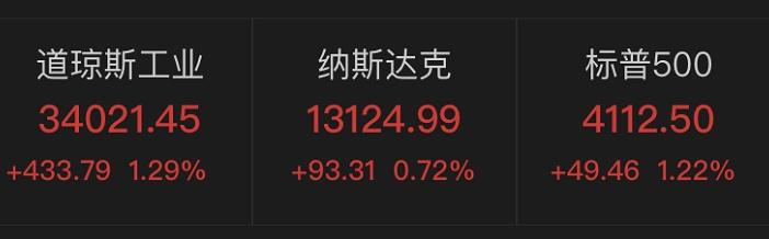 美股全线收涨,B站却大跌6.8%,新东方更是跌掉14%,发生了什么?