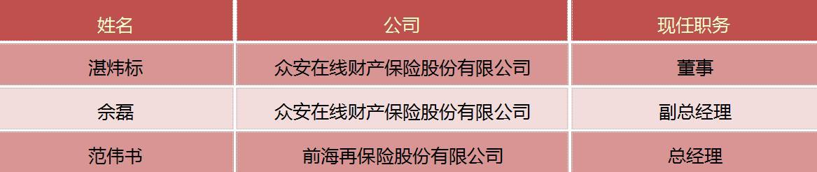保险一周人事变动(5.15-5.21)