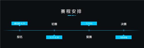 阿里云天池开启第三届数据库性能大赛 40万奖金广邀英才挑战创新上云