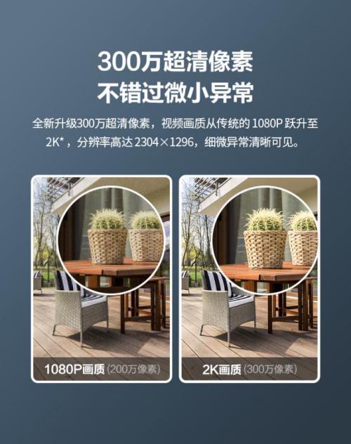 """让""""中坚力量""""更安心 360智能户外摄像机远程看家为爱守护"""