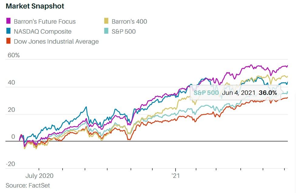 """市场有些""""无聊"""",这不是个好消息"""